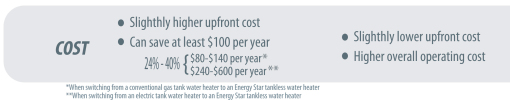 AAP-All American Plumbing - Water Heaters-Tankless Versus Traditional_Cost