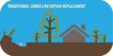 AAP-All American Plumbing-Traditional Sewer Line Repair_