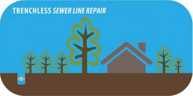 AAP-All American Plumbing-Trenchless Sewer Line Repair_